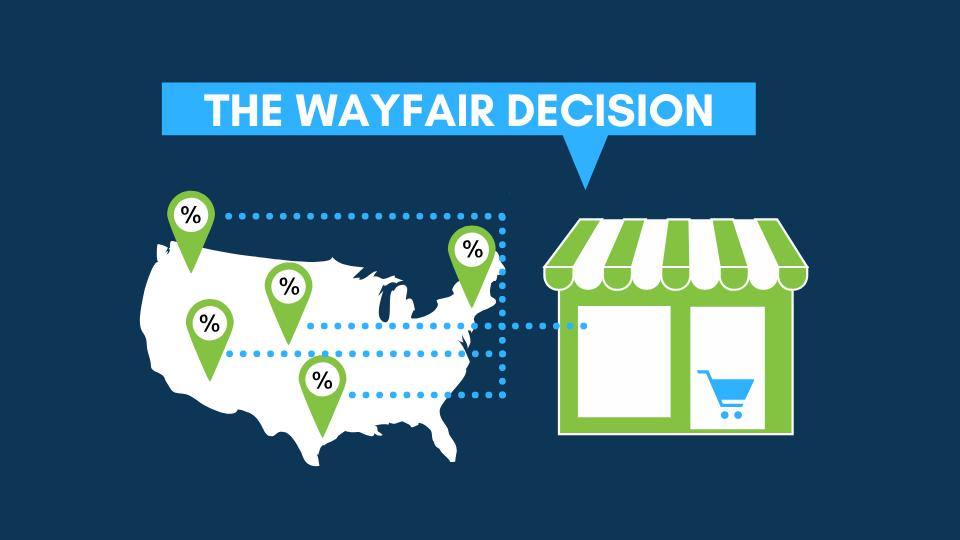 The Wayfair Decision